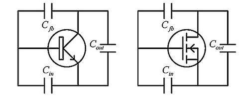 Parasitic capacitances of transistors (different manufacturers use different names/symbols).
