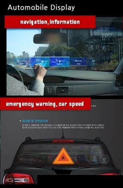 Fig 2. Augmented reality (AR) concepts integrated in vehicles, as envisaged by Samsung. Source: Samsung