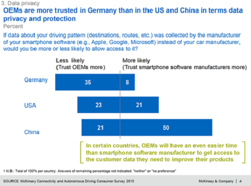 Source: McKinsey