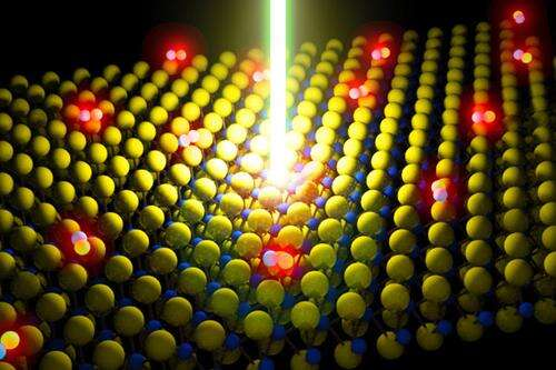 Laser beam energizing a monolayer semiconductor made up of molybdenum disulfide (MoS2). The red glowing dots are particles excited by the laser. This architecture could be used to make super solar panels according to its Lawrence Berkeley National Laboratory (Berkeley Labs). (SOURCE: Berkeley Lab, Image by Der-Hsien Lien)