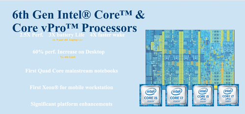 Intel announced the 6th Generation Core processors at the Gamecon Congress 2015 (Aug. 5-9, Cologne, Germany) but left out the new hardware it had secretly installed to make business users secure with hardware authentication and 'united' by a common way of using conference room displays wirelessly. (Source: Intel, used with permission)